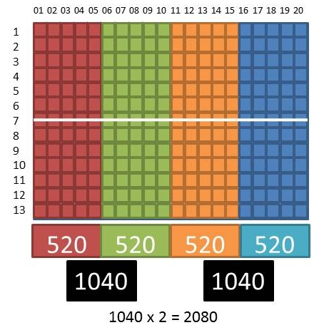 2080 Matrix (Figure 1)